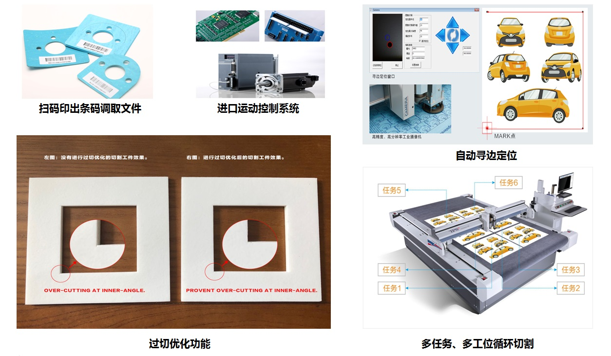 泰谱圣切割机软件